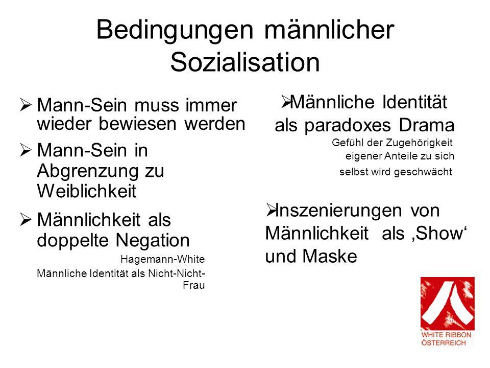 Bedingungen männlicher Sozialisation