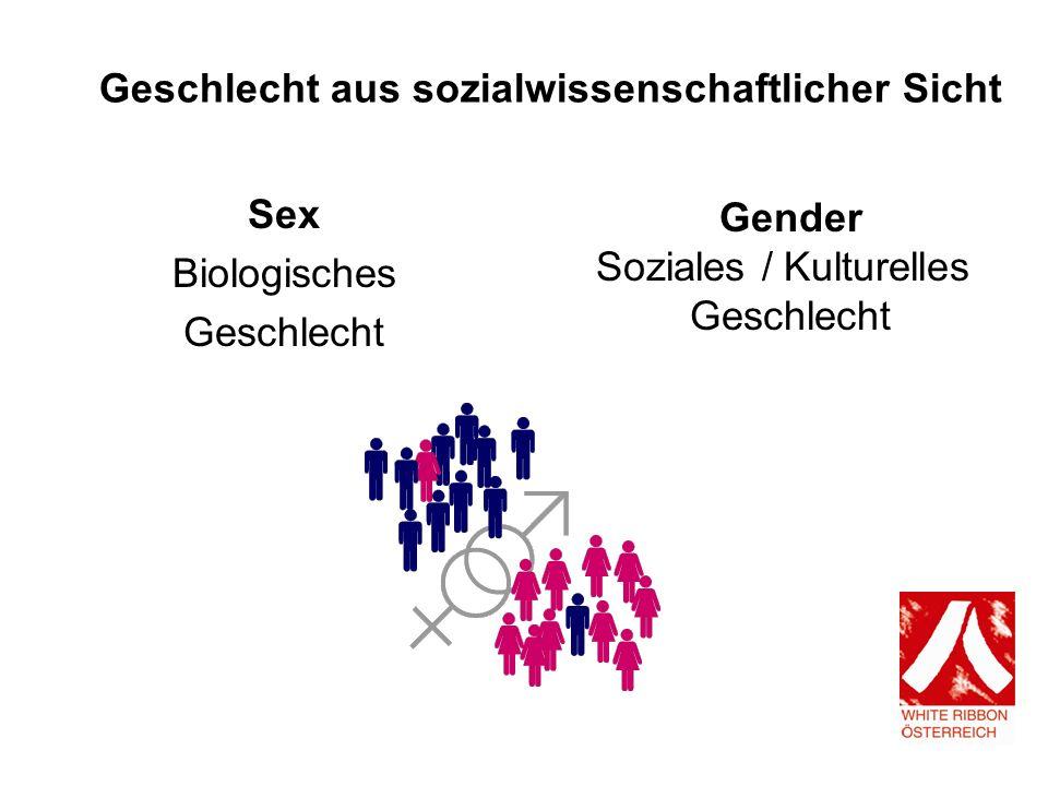 Geschlecht aus sozialwissenschaftlicher Sicht