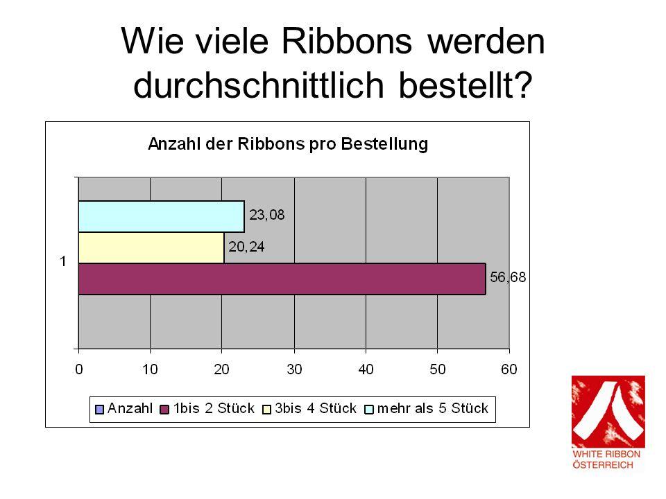 Wie viele Ribbons werden durchschnittlich bestellt