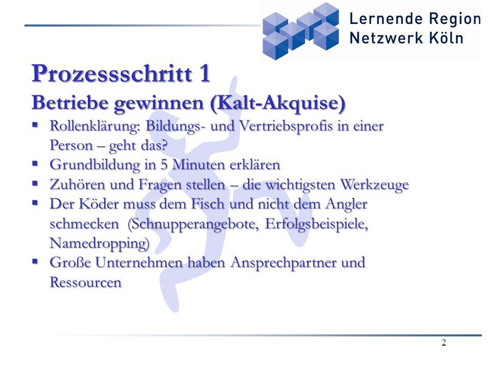Prozessschritt 1 Betriebe gewinnen (Kalt-Akquise)