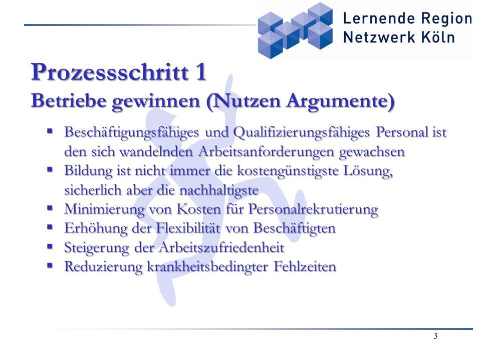Prozessschritt 1 Betriebe gewinnen (Nutzen Argumente)
