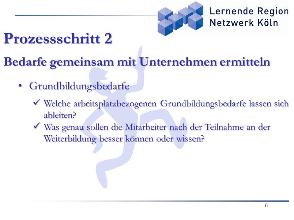 Prozessschritt 2 Bedarfe gemeinsam mit Unternehmen ermitteln