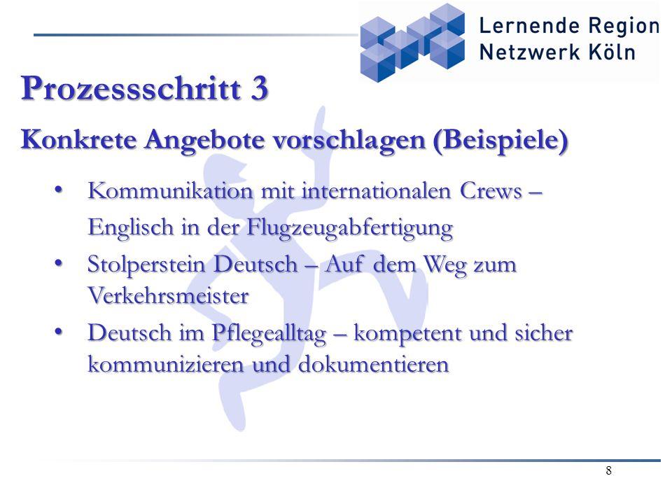 Prozessschritt 3 Konkrete Angebote vorschlagen (Beispiele)