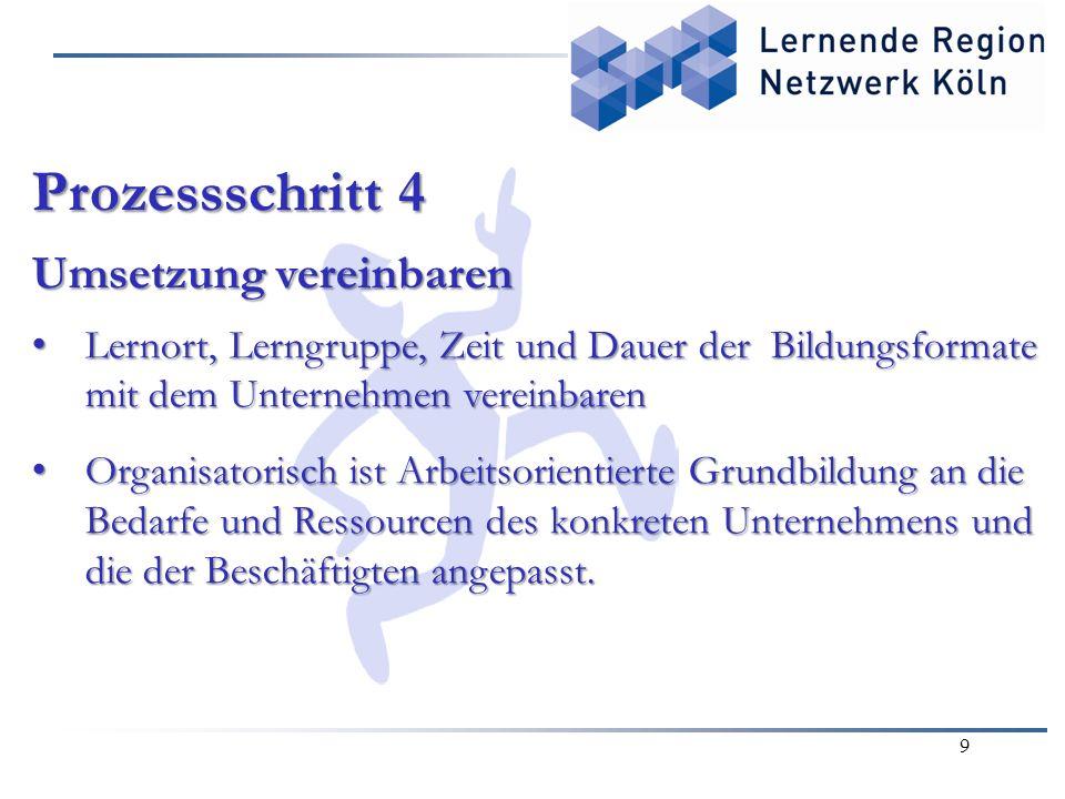 Prozessschritt 4 Umsetzung vereinbaren