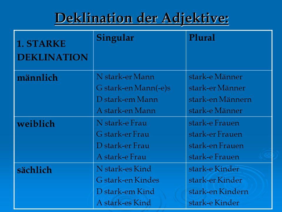 Deklination der Adjektive: