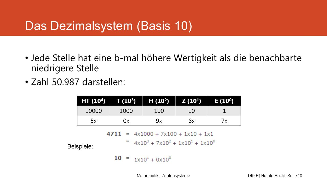 Das Dezimalsystem (Basis 10)