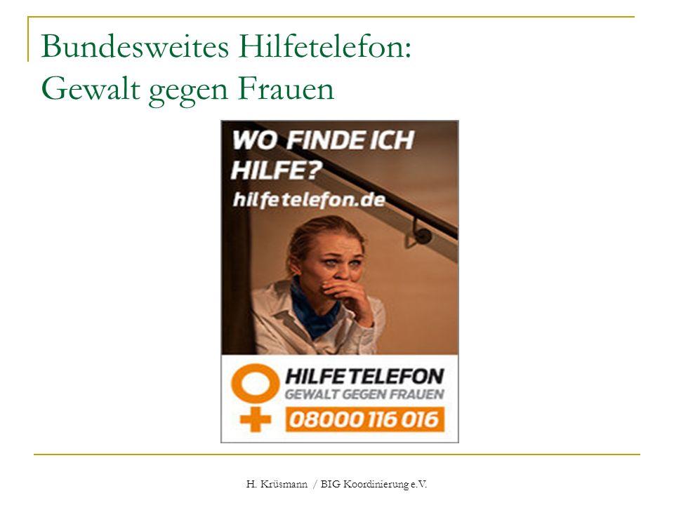 Bundesweites Hilfetelefon: Gewalt gegen Frauen