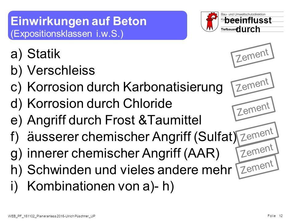 Einwirkungen auf Beton (Expositionsklassen i.w.S.)