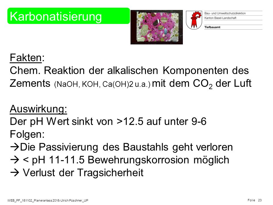 Karbonatisierung Fakten: