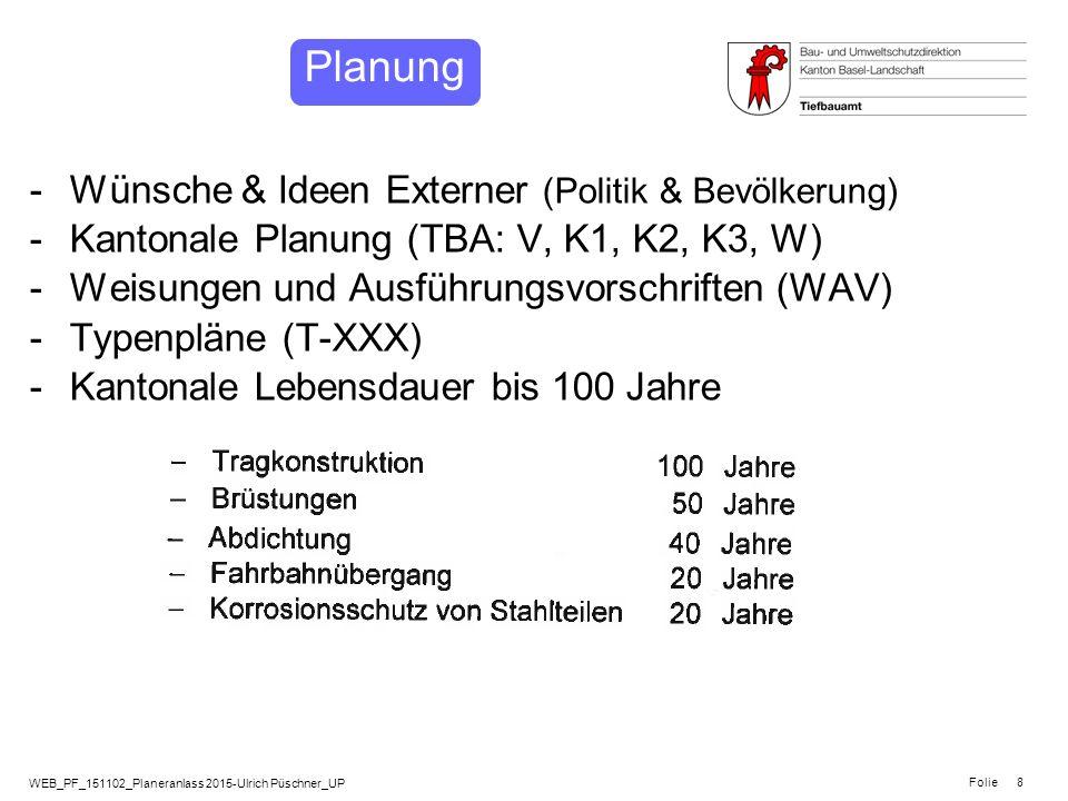 Planung Wünsche & Ideen Externer (Politik & Bevölkerung)