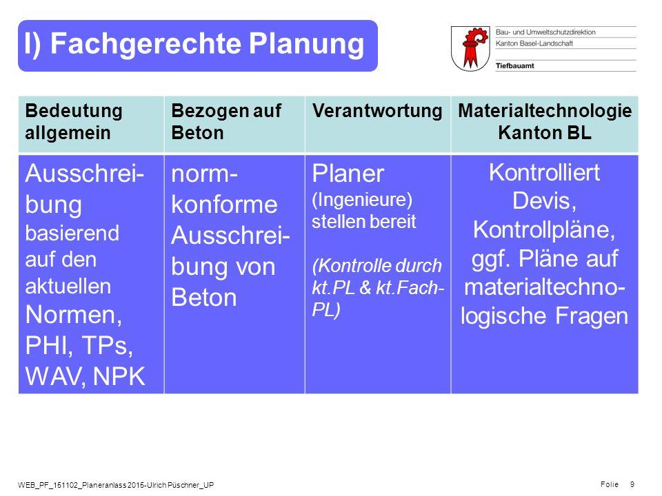 I) Fachgerechte Planung