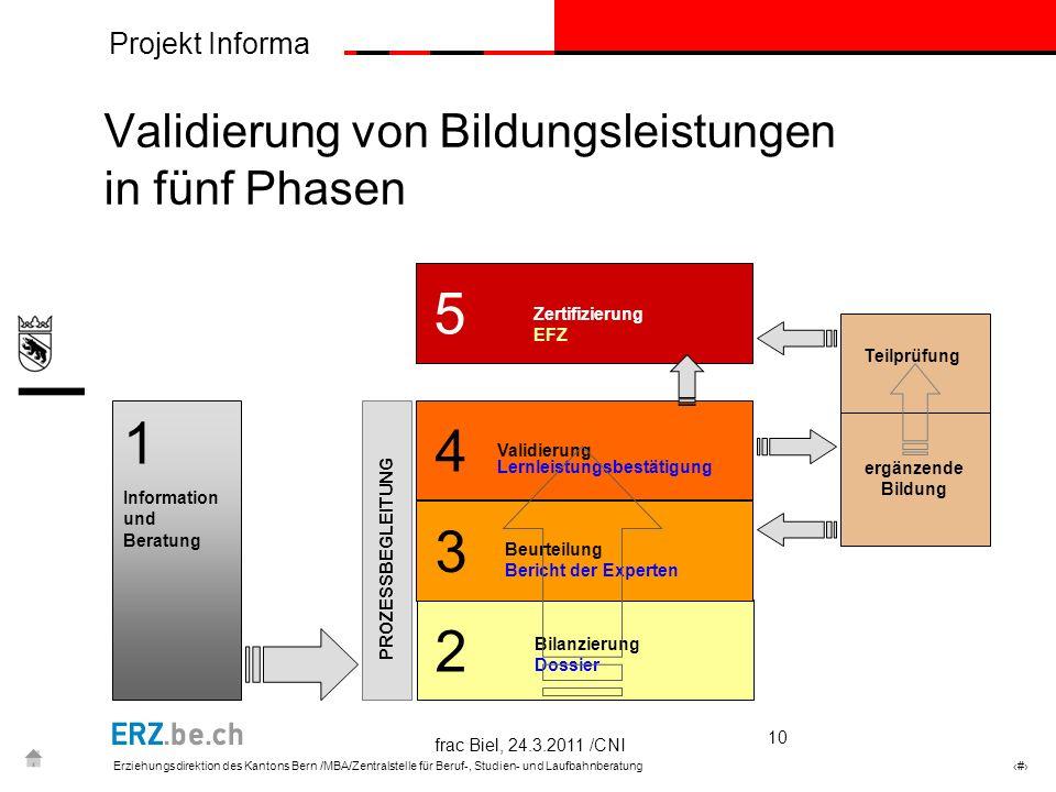 Validierung von Bildungsleistungen in fünf Phasen