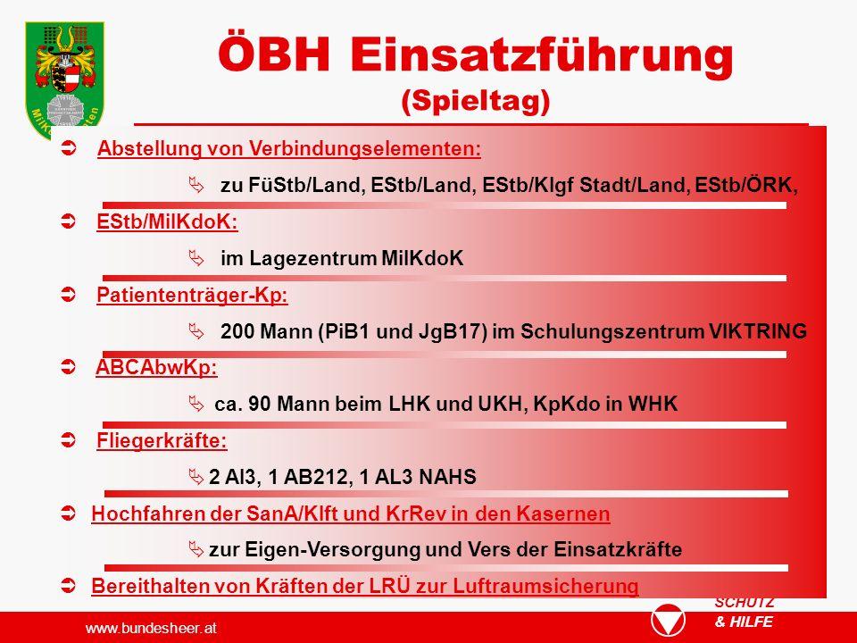 ÖBH Einsatzführung (Spieltag)