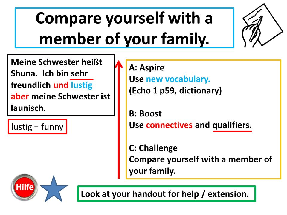Compare yourself with a member of your family.