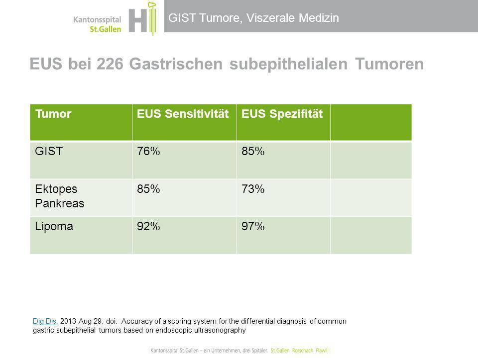 EUS bei 226 Gastrischen subepithelialen Tumoren