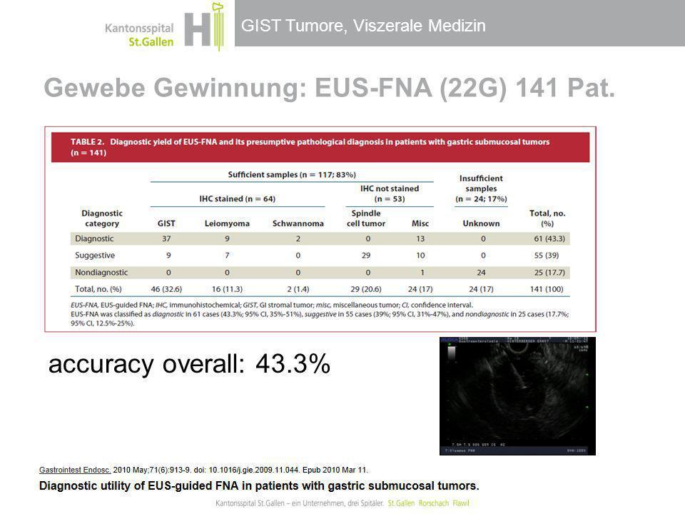 Gewebe Gewinnung: EUS-FNA (22G) 141 Pat.