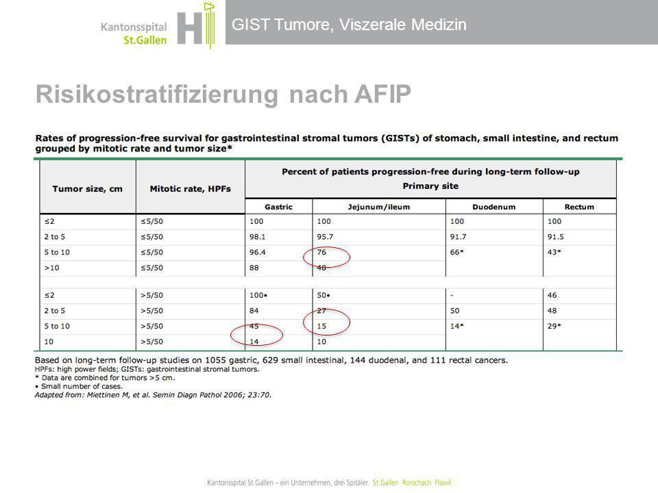 Risikostratifizierung nach AFIP