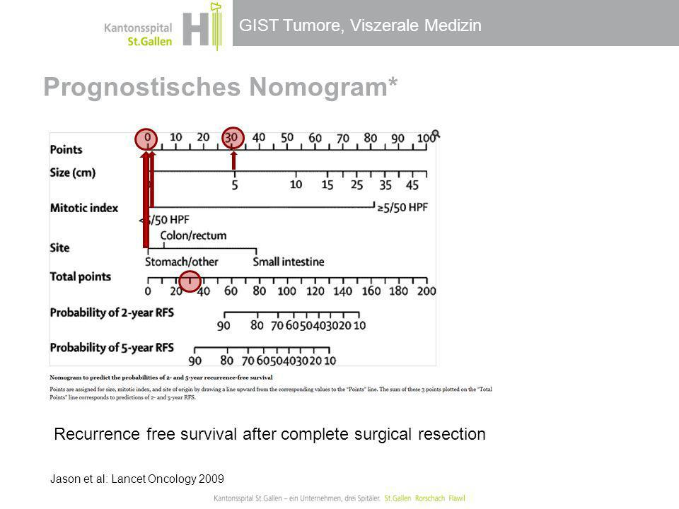 Prognostisches Nomogram*
