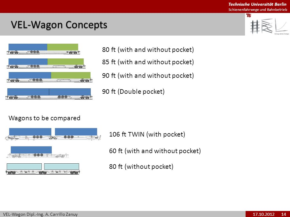 VEL-Wagon Concepts 80 ft (with and without pocket)