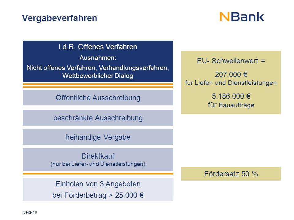Vergabeverfahren i.d.R. Offenes Verfahren EU- Schwellenwert =