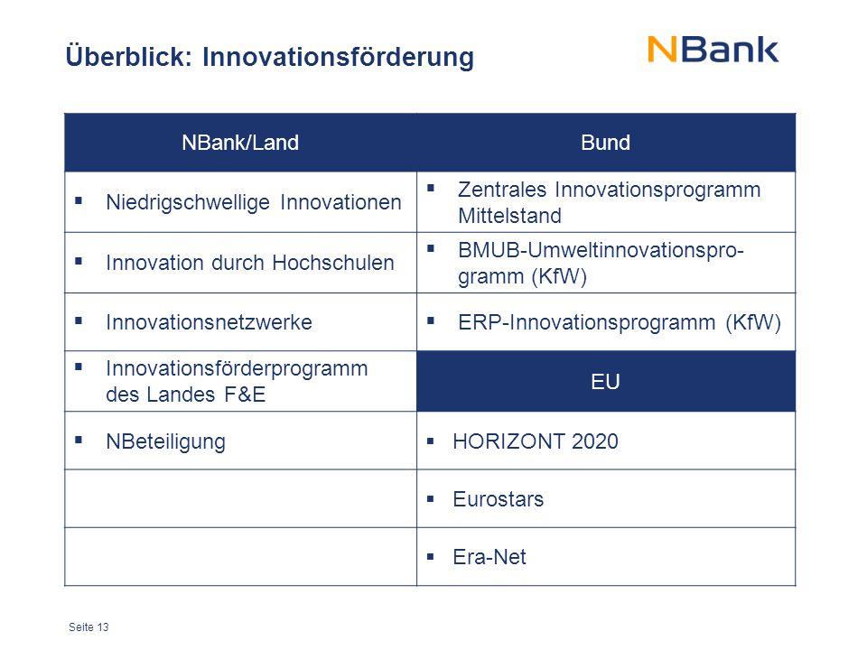 Überblick: Innovationsförderung