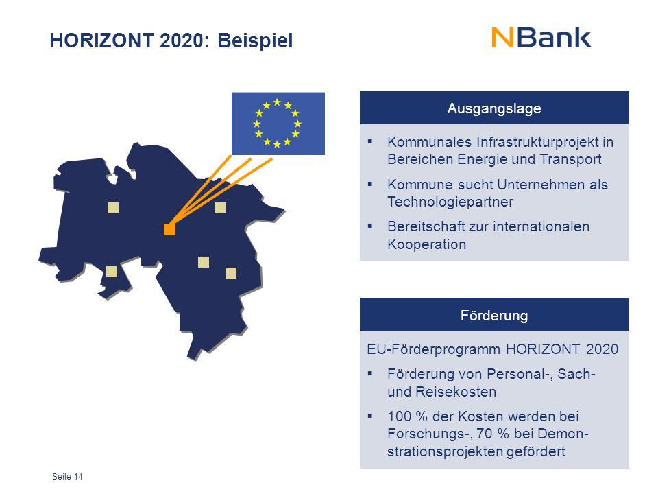 HORIZONT 2020: Beispiel Ausgangslage