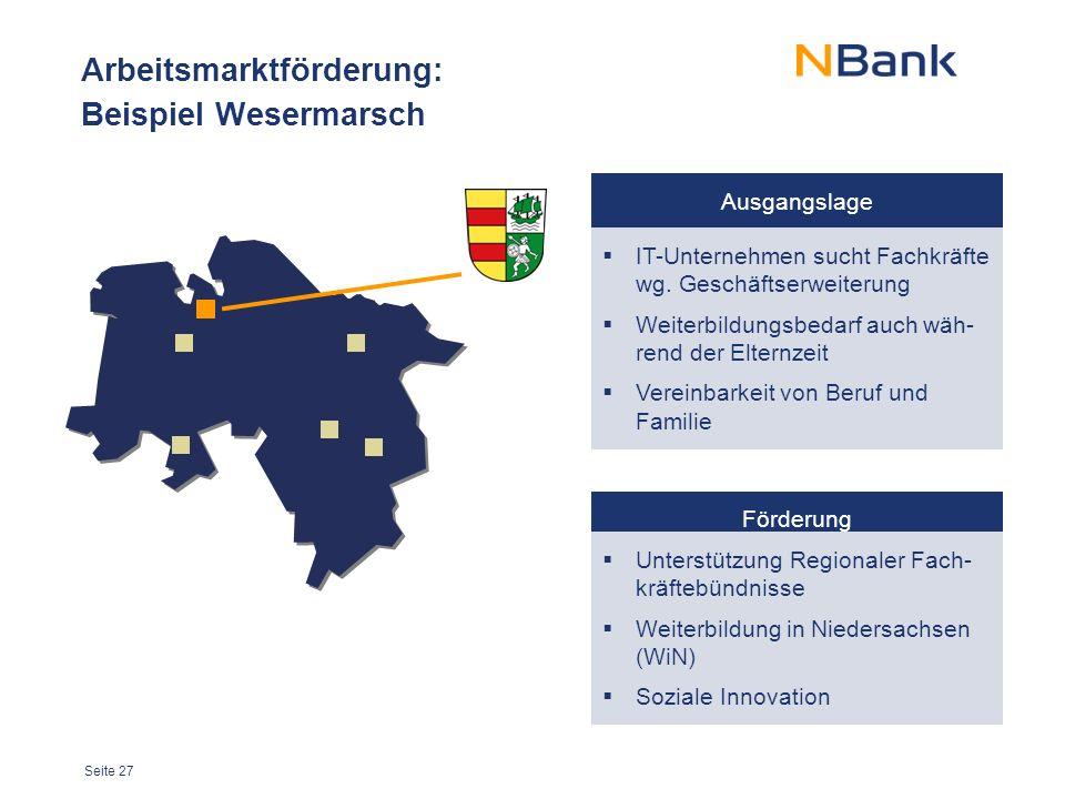 Arbeitsmarktförderung: Beispiel Wesermarsch
