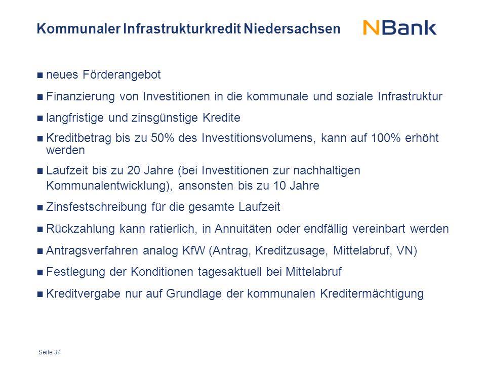 Kommunaler Infrastrukturkredit Niedersachsen