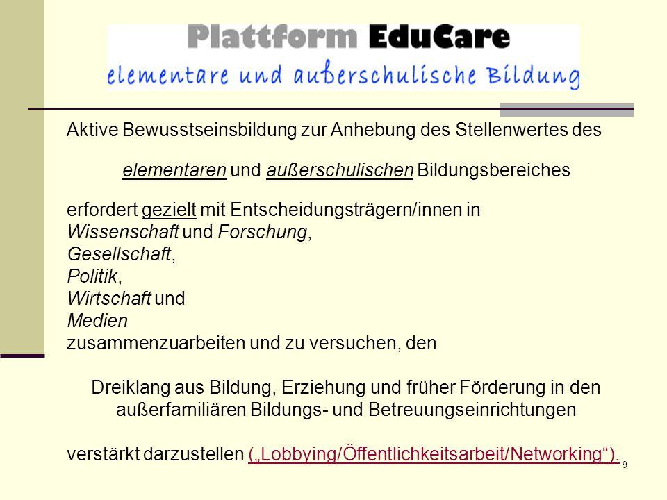 PLATTFORM EDUCARE - VOLLVERSAMMLUNG 2008