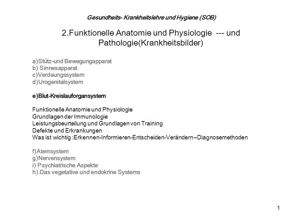 Gesundheits- Krankheitslehre und Hygiene (SOB)
