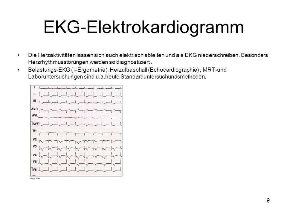 EKG-Elektrokardiogramm