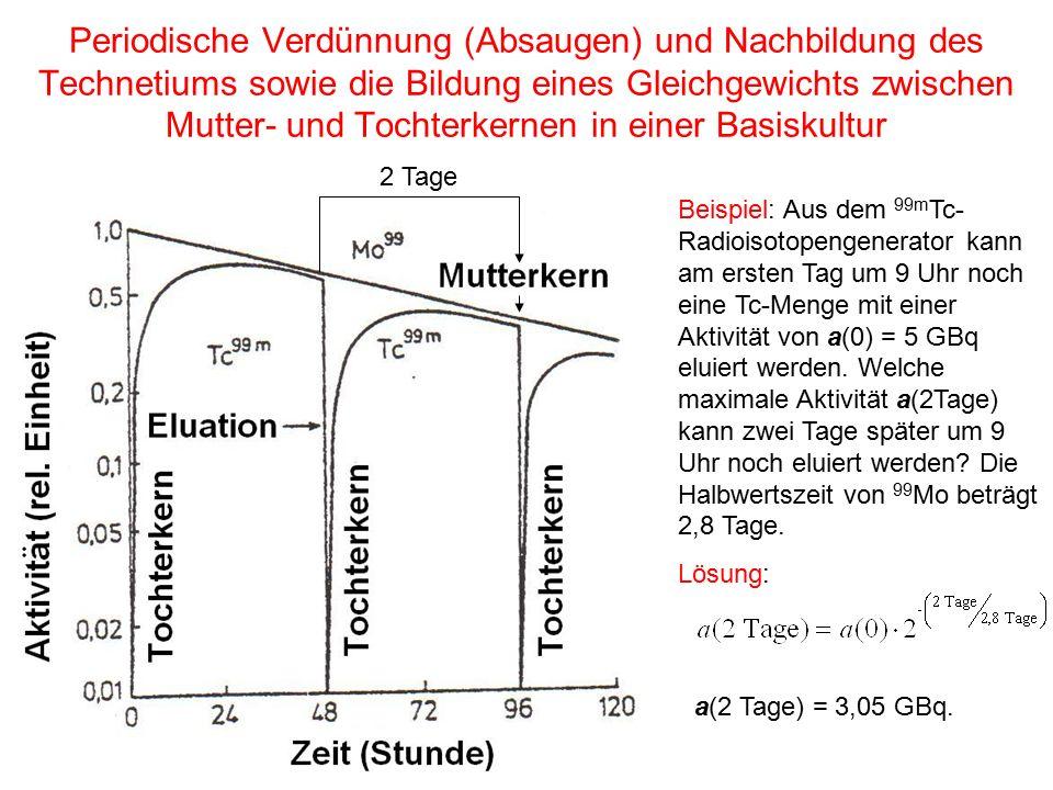 Periodische Verdünnung (Absaugen) und Nachbildung des Technetiums sowie die Bildung eines Gleichgewichts zwischen Mutter- und Tochterkernen in einer Basiskultur