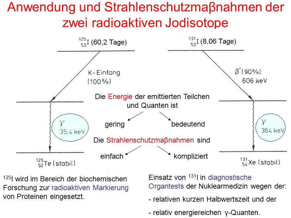 Anwendung und Strahlenschutzmaβnahmen der zwei radioaktiven Jodisotope
