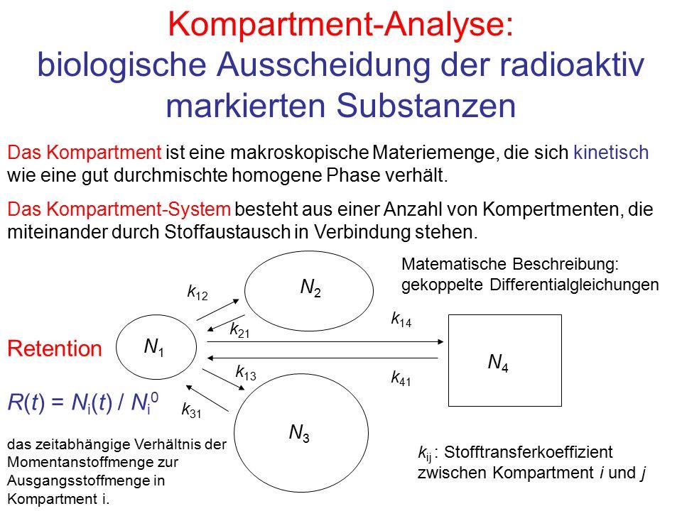 Kompartment-Analyse: biologische Ausscheidung der radioaktiv markierten Substanzen