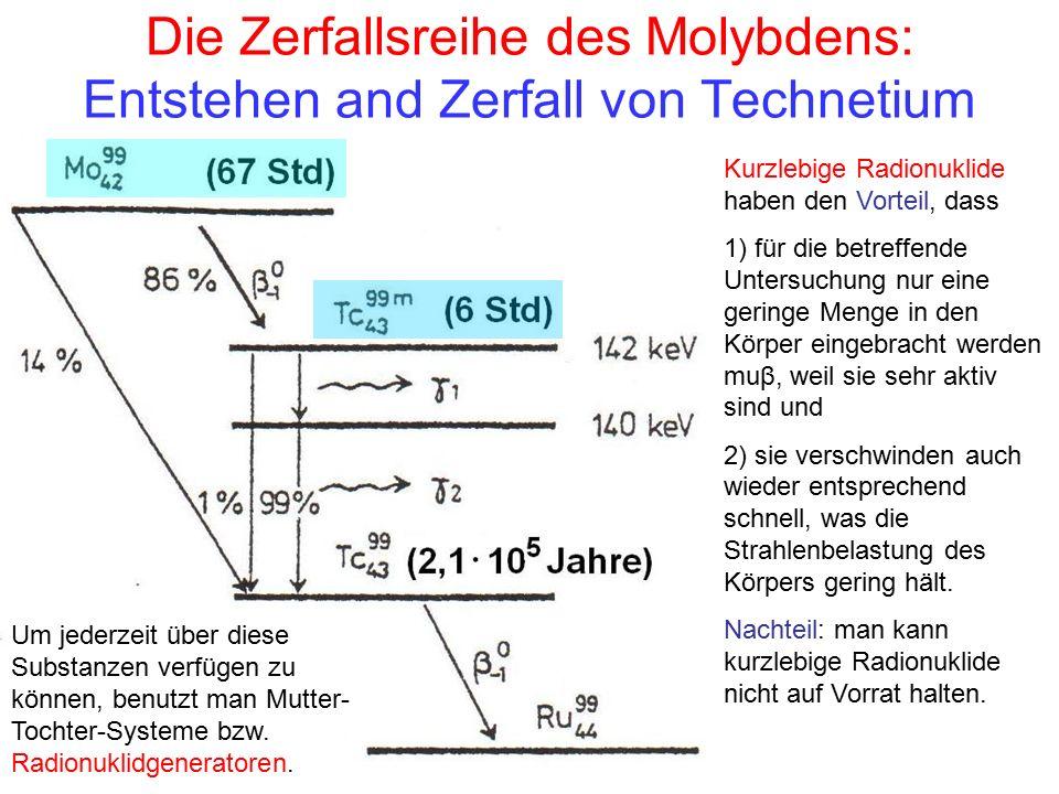 Die Zerfallsreihe des Molybdens: Entstehen and Zerfall von Technetium