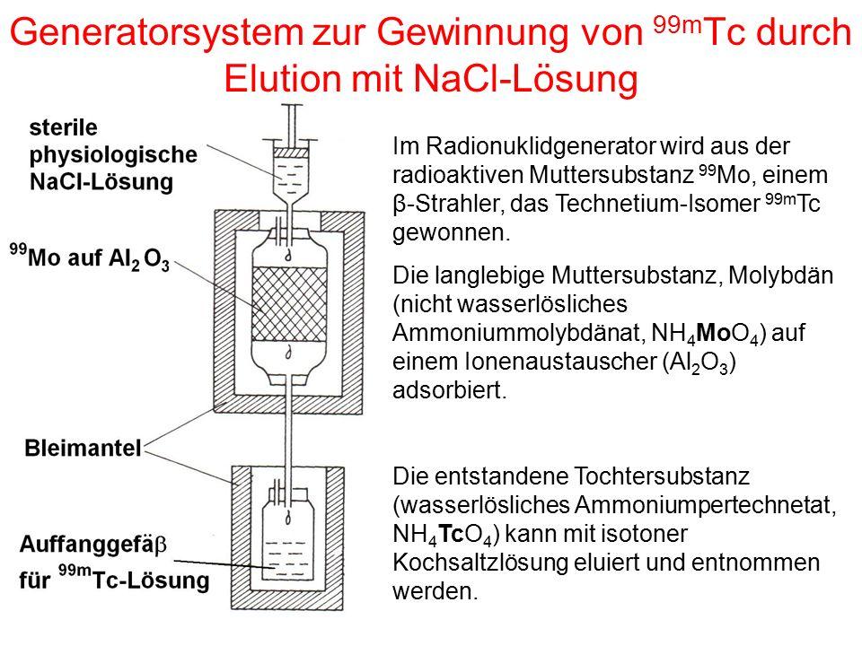 Generatorsystem zur Gewinnung von 99mTc durch Elution mit NaCl-Lösung