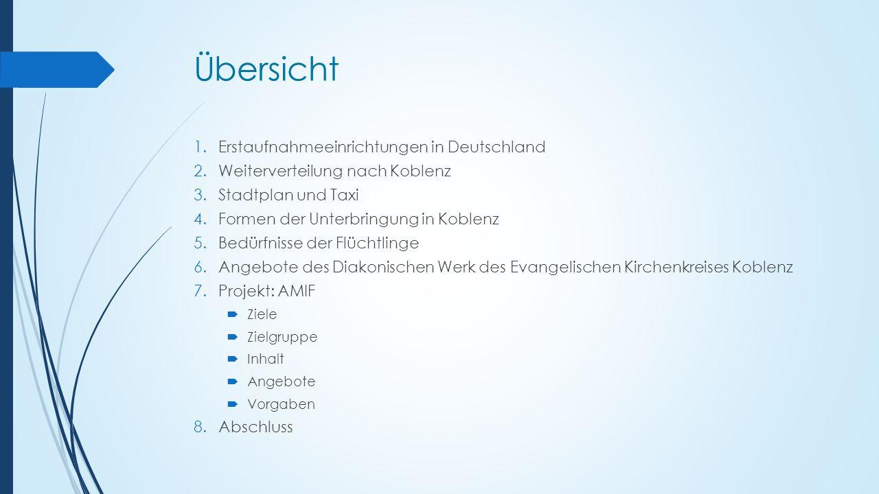 Übersicht Erstaufnahmeeinrichtungen in Deutschland