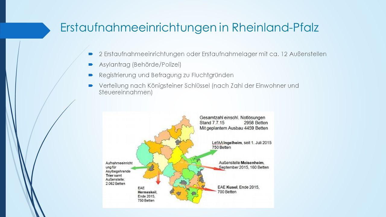 Erstaufnahmeeinrichtungen in Rheinland-Pfalz