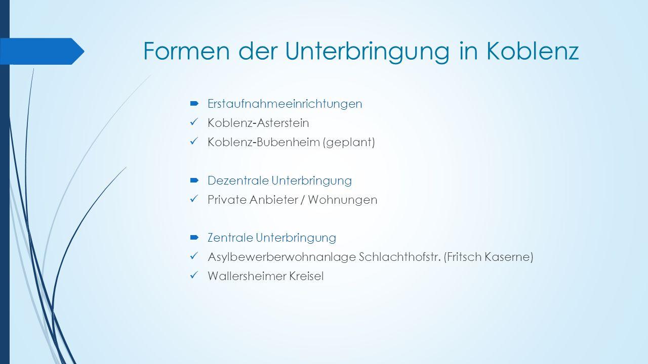 Formen der Unterbringung in Koblenz