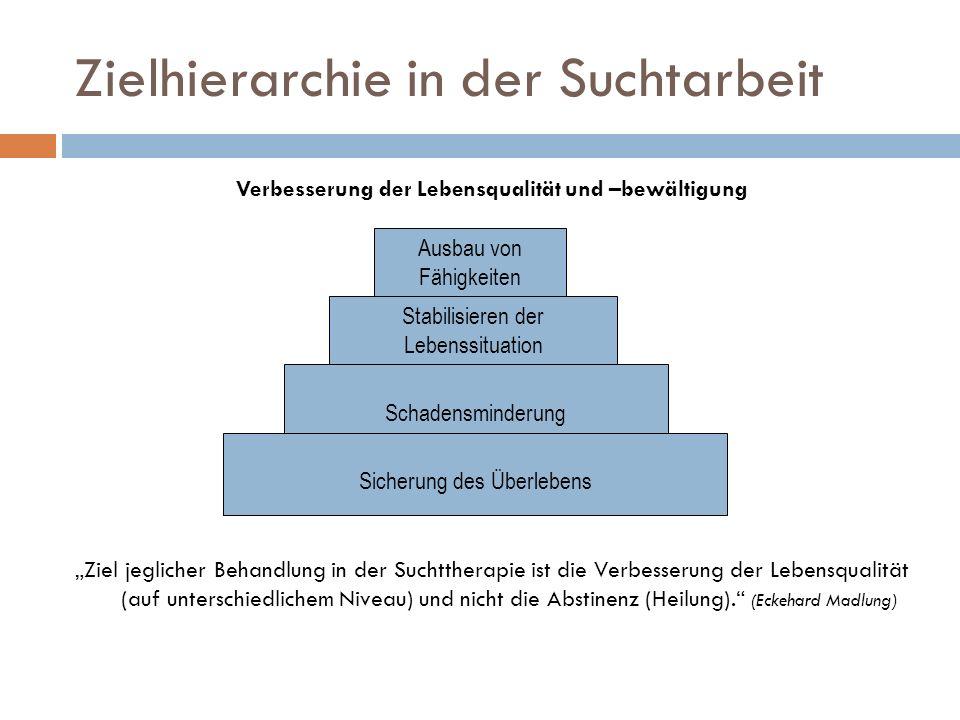 Zielhierarchie in der Suchtarbeit