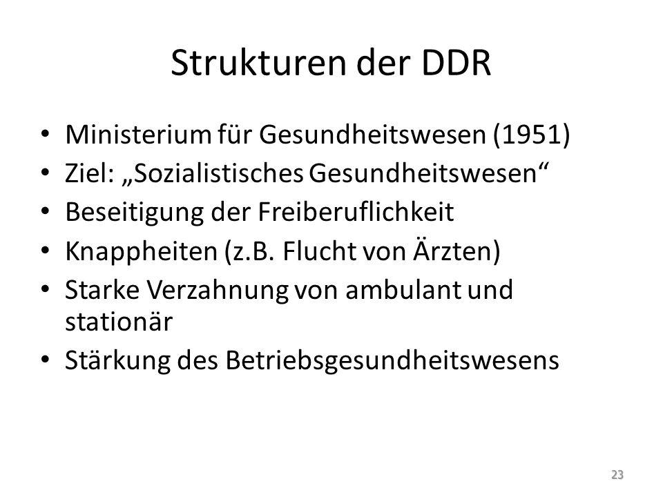 Strukturen der DDR Ministerium für Gesundheitswesen (1951)