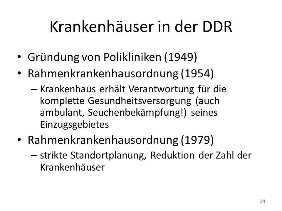 Krankenhäuser in der DDR
