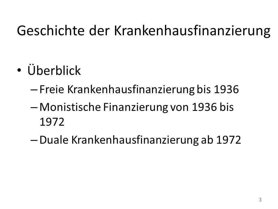 Geschichte der Krankenhausfinanzierung