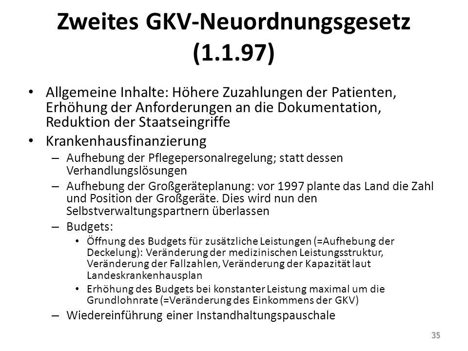 Zweites GKV-Neuordnungsgesetz (1.1.97)