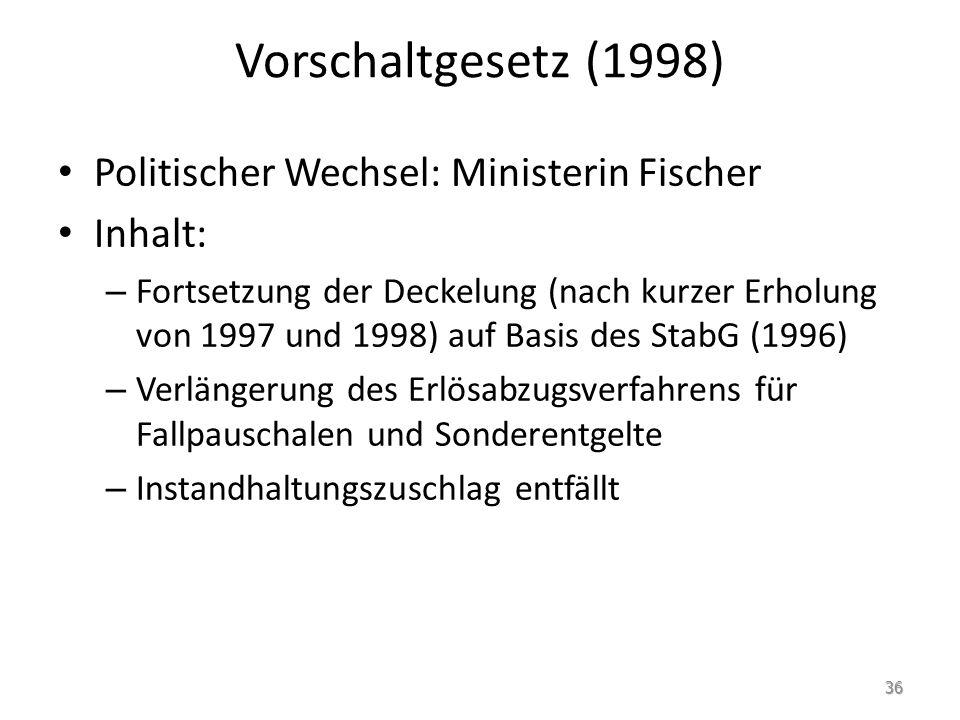 Vorschaltgesetz (1998) Politischer Wechsel: Ministerin Fischer Inhalt: