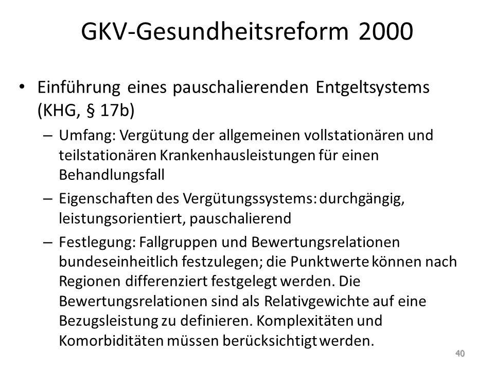 GKV-Gesundheitsreform 2000