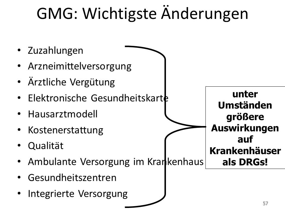 GMG: Wichtigste Änderungen