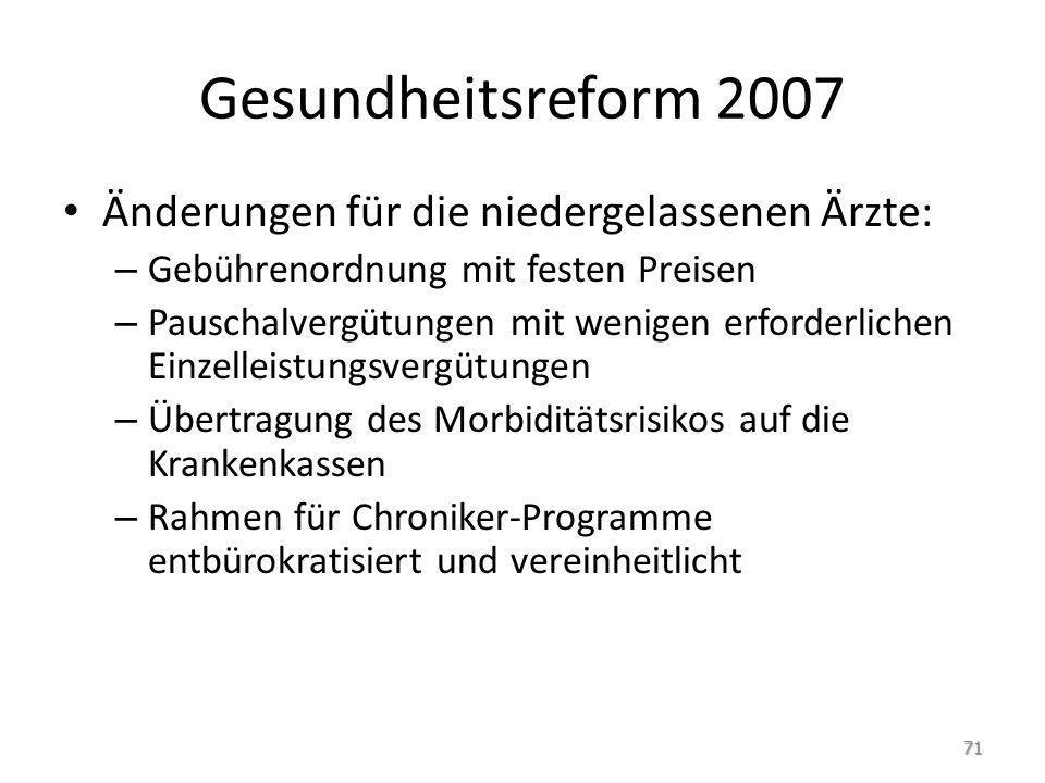 Gesundheitsreform 2007 Änderungen für die niedergelassenen Ärzte: