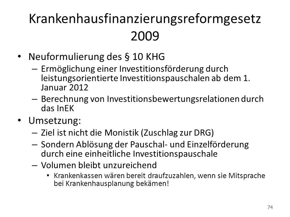 Krankenhausfinanzierungsreformgesetz 2009