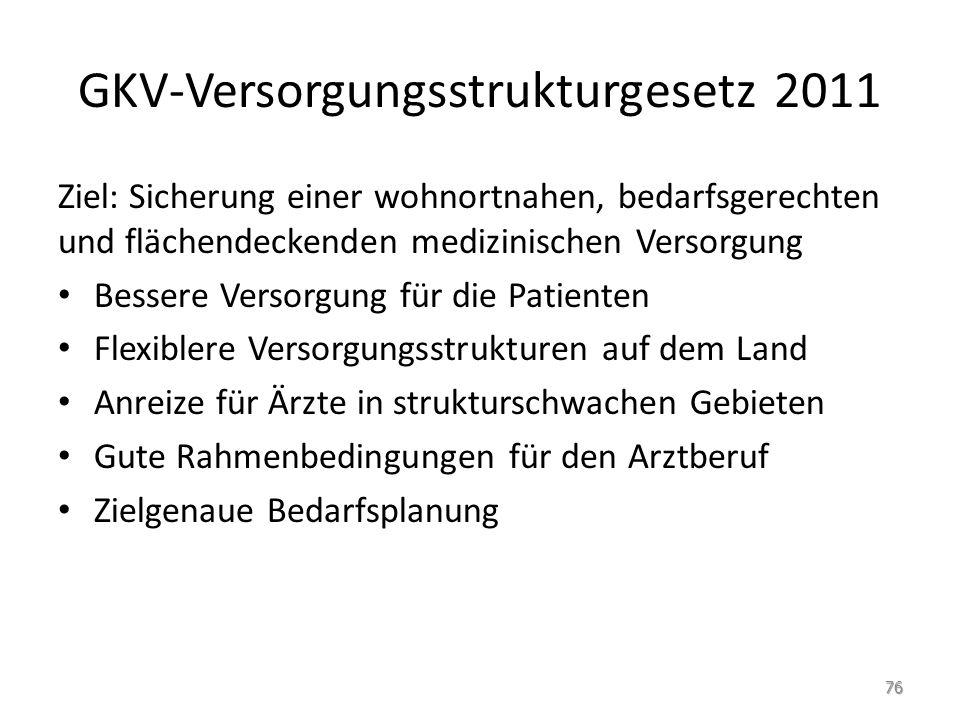 GKV-Versorgungsstrukturgesetz 2011